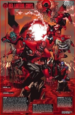red-lanterns-corps